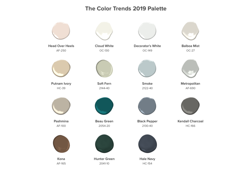 Lexington 2019 color trends palette